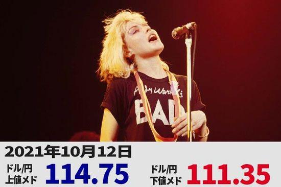 円安が止まらない!このまま115円まで暴走か? 今日のドル/円、上下のメドはここだ!
