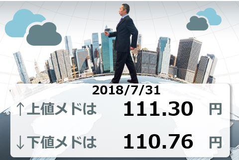 日銀はタカ派に変心?今日の金融政策決定会合に熱視線。ドル/円は円高、円安の両方あり