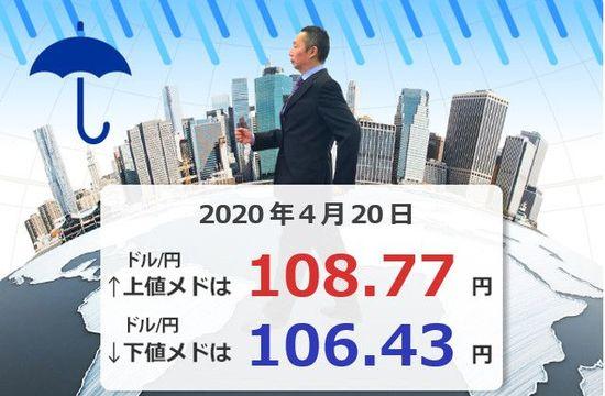 ドル/円108円台の重さと106円台の固さ。先週のマーケットをチャートで振り返る