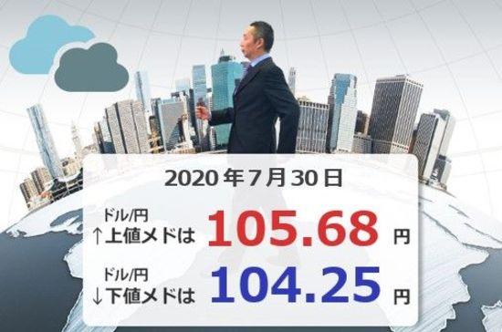 ドル/円は103円台を目指す! FOMCで「ドル安」続行を確認
