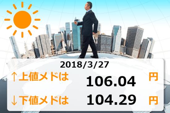 ドル/円は105円台へ反発。貿易戦争回避を期待