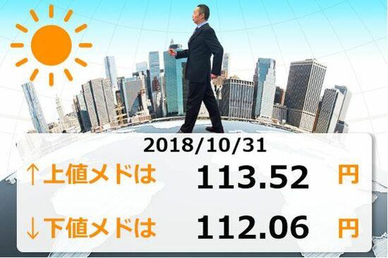 円のリスクオン、ユーロのリスクオフ。ドル/円上昇、ユーロは下落