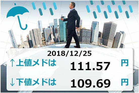NYダウ大幅続落、ドル安、円高でドル/円は下値模索