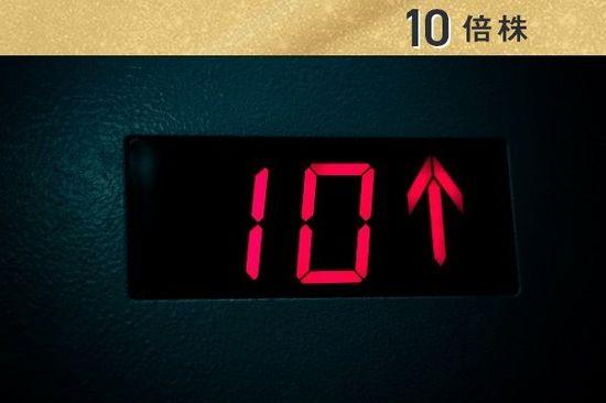 10倍期待株2021:中小型成長銘柄10選・DAIBOUCHOUさん
