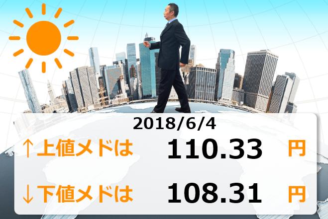 今月の米利上げは確実?今週のドル/円予想レンジは107.45~110.82円