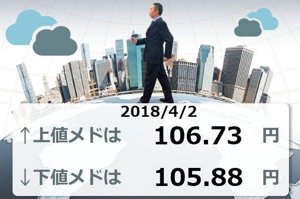 今月の見通し  4月のドル/円はどうなる?