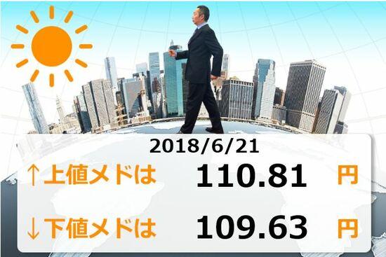 ドル/円110円台回復。英政策金利発表に二度目の想定外はあるか?