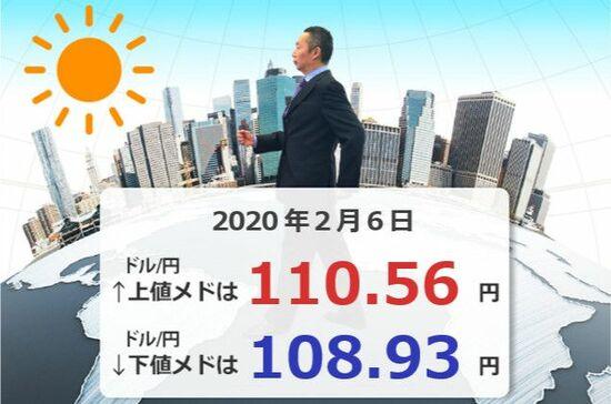 新型肺炎「心配無用」! 株高、ドル高で、ドル/円は110円に接近中