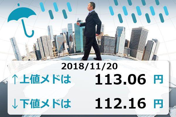 ドル/円は113円がすでに重い。今週の上値と下値のメドを確認