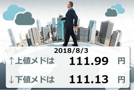 8月のドル/円の方向を決める? 今夜、米雇用統計発表