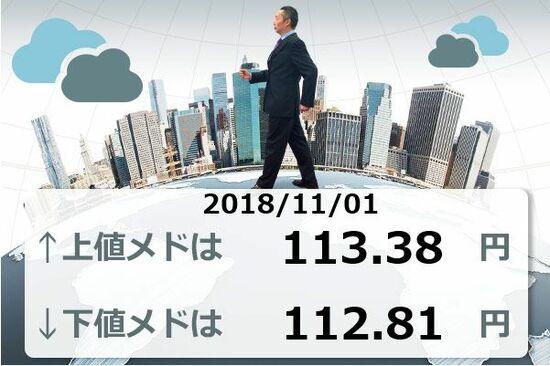 ドル/円、雇用統計に期待も頭打ち。トルコリラは一転急落