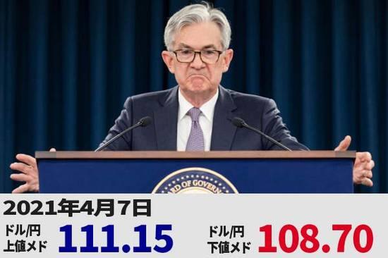 円安、そろそろ終了? でもドル売りは、今夜のFOMC議事録まで待ちたい!