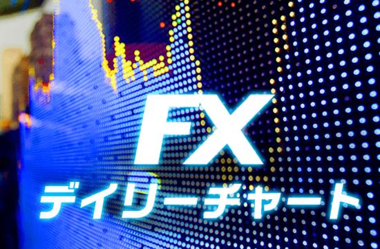 【FXデイリーチャート1月23日】EUR大幅上昇後、利益確定の売りで下落
