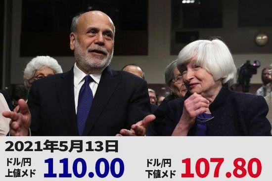 円安と株安に警戒! 米国のインフレは予想以上に急速で強力