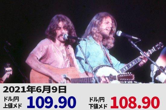 円高より円安がチャンス! ドル/円は110円にまだ未練か