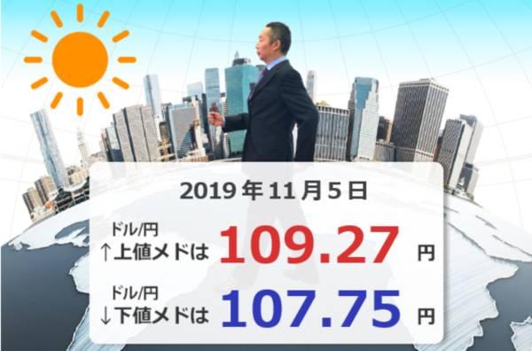 米雇用統計強かった!FRB「利下げ完了」でドル/円上昇?