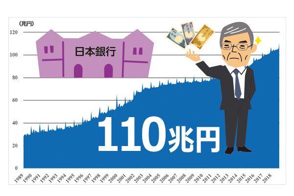 平成最後。年越しのお札は110兆円!お札から「平成の経済」を知ろう