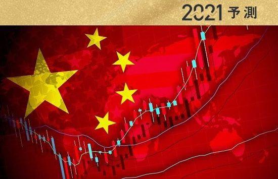 中国株市場2021年10大予測:個人投資家・よしぞうさん