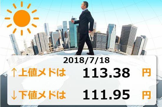 ドル/円上昇、113円台へ。パウエルFRB議長発言が追い風