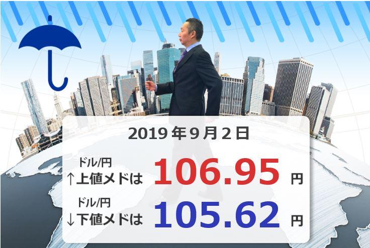 9月の相場ポイント、まずはドル/円107円、ユーロ/円118.65円に注目!