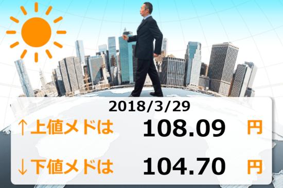 ドル/円大幅上昇107円。月末ドル需要と地政学リスク後退で
