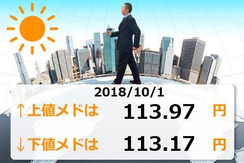 今週のドル/円は115円を目指すか?ユーロはイタリア財政不安で先行き不透明