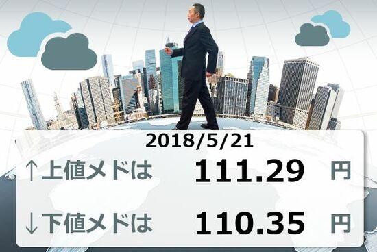ドル/円111円を再チャレンジか。今週の予想レンジは108.47~112.22円
