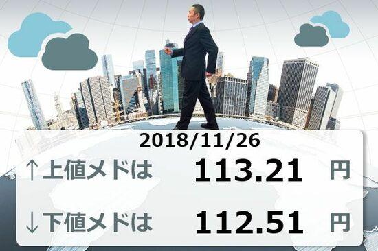 今週の上値と下値のメドを確認。ドル/円は114円をチャレンジ、失敗すれば111円台のリスクも