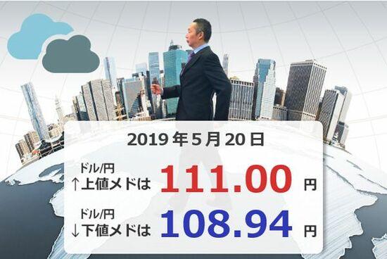 ドル/円、五合目は110.35円。登山続ける?それとも下山?今週の上下のメドは?