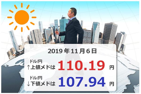 米中貿易協議、いよいよ大詰め! 豪ドル急上昇、ドル/円も109円台へ!