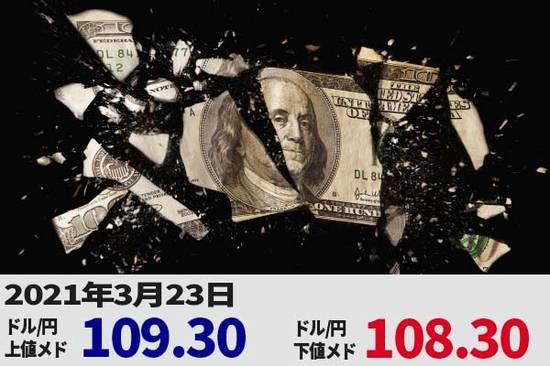 そろそろ円高? 110円目指すドル/円に気になる症状