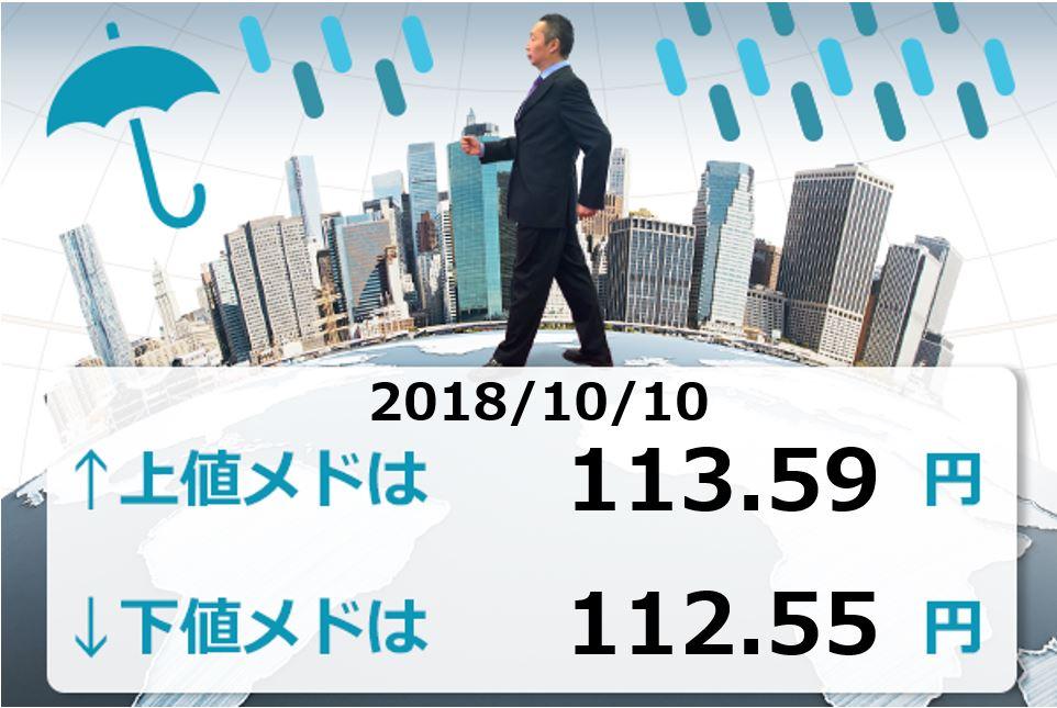 円高リスク高まる。ドル/円は113円前半がすでに重い