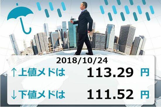 世界同時株安、再びマーケット襲う!ダウは一時550ドル安、ドル/円は失速