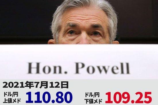 ドル/円回復、110円に戻す。円を買うな、ドルを売れ!