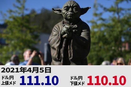 米雇用統計、強い予想のさらに上を行く!今週後半は「円安ダッシュ」に期待?