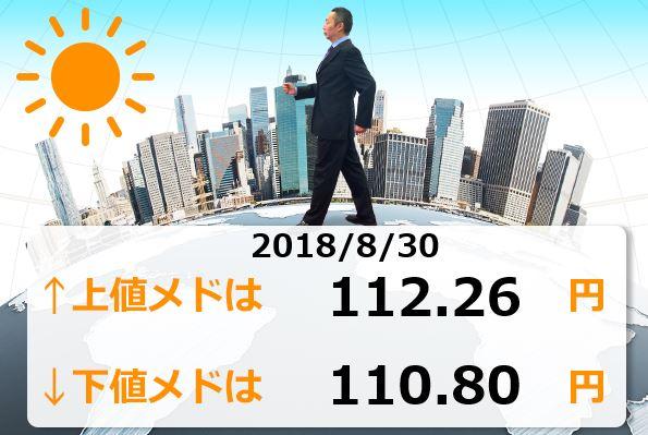 ドル/円急上昇して112円に接近!米国経済の強さを確認