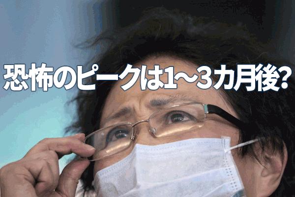 新型肺炎の恐怖、世界に広がる。日経平均2万3,000円割れは「買い場」と判断
