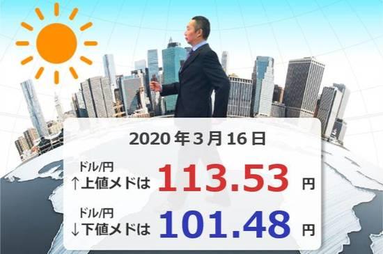米、緊急利下げで、政策金利はゼロ!ドル/円は急落、一時105円台に