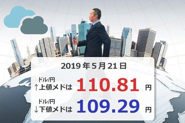 今週動きそうなクロス円はこれだ! 豪ドル/円、ポンド/円、トルコリラ/円の上値と下値のメドを確認