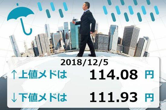 「休戦」効果早くも消える? NY株暴落、ドル/円は112円台へ