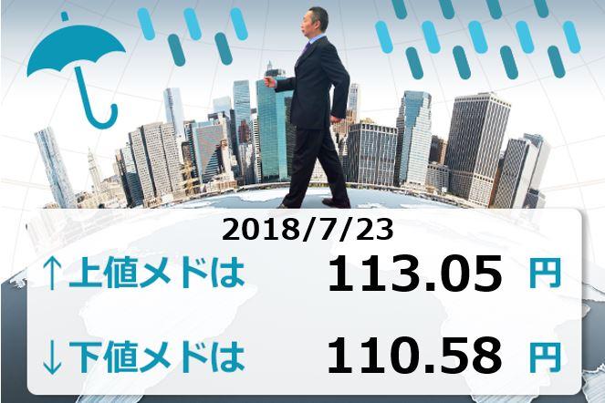 円安相場の終わりか?ドル/円が111円台まで急落