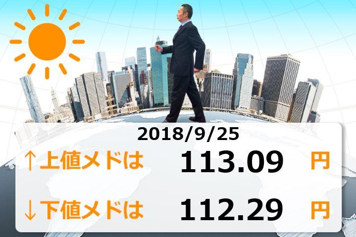 FOMC、RBNZ政策金利、米GDP、欧州CPI …FX取引するなら知っておきたい今週の超重要イベント!