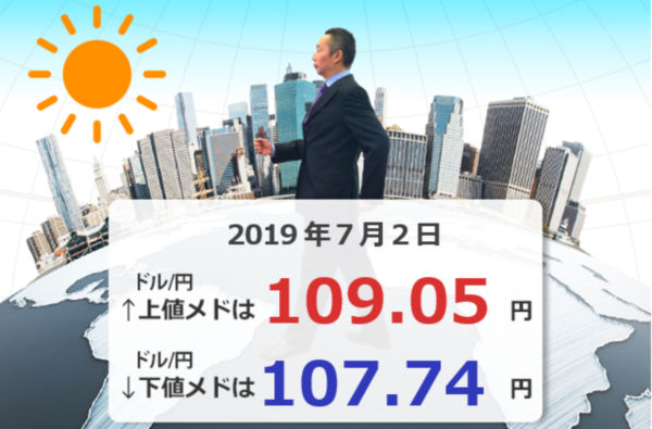 ドル/円、これでおしまい?108円台なかばで上昇ストップ。今週のドル/円、ユーロ/円、ユーロ/ドルの上下のメドを確認